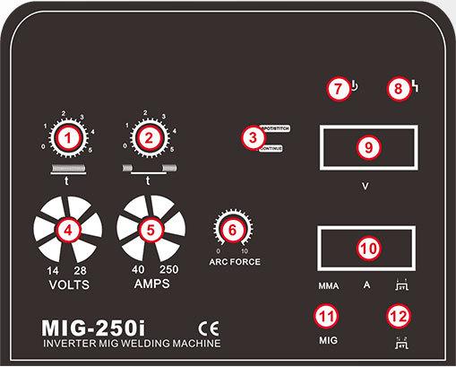 MIG-250i-300i_03