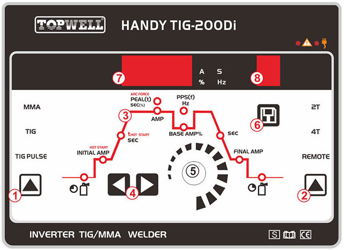 HANDY-TIG-200Di-200mV-▏TIG-Welders_08