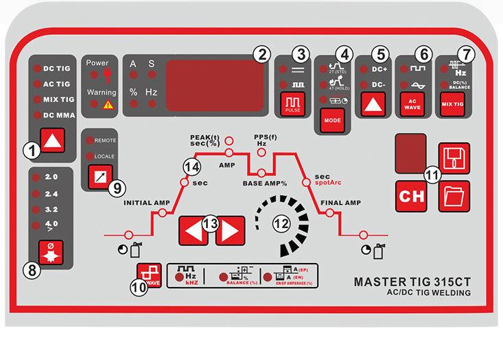MASTER-TIG-350CT-400CT-500CT-▏ TIG-Welders_0_03