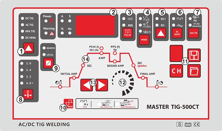 MASTER-TIG-350CT-400CT-500CT-▏TIG-Welders_0_03