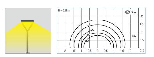 Lawn lamp 9w Bollard light Custom outdoor lighting Cree/Bridgelux/Led module 6w/9w/12W round head WD-C033