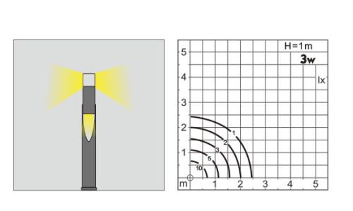 Bollard light custom outdoor lights  up-down lights modern design LED module 3W/5W/8W CFL E27 7W/13W cylinder light WD-C030