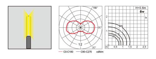 Lawn lamp Bollard light φ90*H600mm cylinder modern design  LED module 3W/6W/9W WD-C474