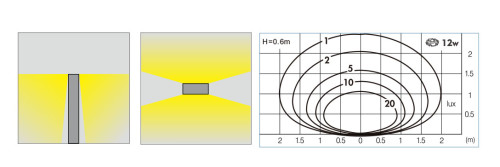 frigid style Lawn lamp bollardl light moder concise design fattened LED module 6W/9W/12W WD-C255