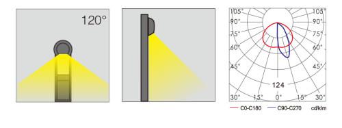 Lawn lamp bollard light low MOQ modern design round head two way light out  φ250*H800mm LED module 6W/9W/12W CFL E27 13W/16W/23W aluminum+PC WD-C449