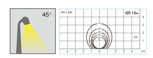 Lawn lamp bollard light modern concise design  LED module 3W/6W/9W COB LED 5W/10W CFL E27 13W/16W aluminum+tempered glass WD-C273