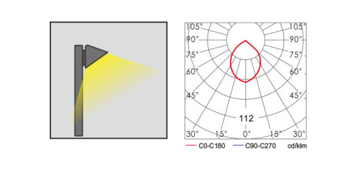 Lawn lamp bollard light American loft metal modern style imitation cooper aluminum+tempered glass  LED module 3W/6W/9W WD-C303