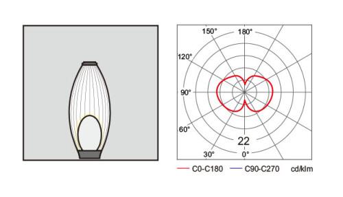 Lawn lamp Lantern bollard light LED module 3W/6W/12W D400*H900 Hot-dip galvanizing steel/stainless steel faux marble PMMA WD-C317