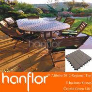 Comparer bois plastique Composite pont WPC plancher