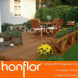 Reciclado exterior WPC decking