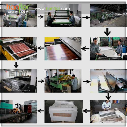Production line:backing layer production line,wear layer cutting, hot press line,UV coating, annealing process,constant stemperature stability, cutting, quality testing, glue coating, packing, click line, loading, Hanhent hanflor hanflor with professional production. plastic floor,pvc floor, Vinyl floor, plastic flooring, pvc flooring, Vinyl flooring, pvc plank, vinyl plank, pvc tile, vinyl tile, click vinyl flooring, interlocking vinyl flooring, unilin click flooring, unilin click vinyl flooring, click pvc flooring, interlocking pvc flooring, unilin click vinyl flooring, unilin click pvc flooring