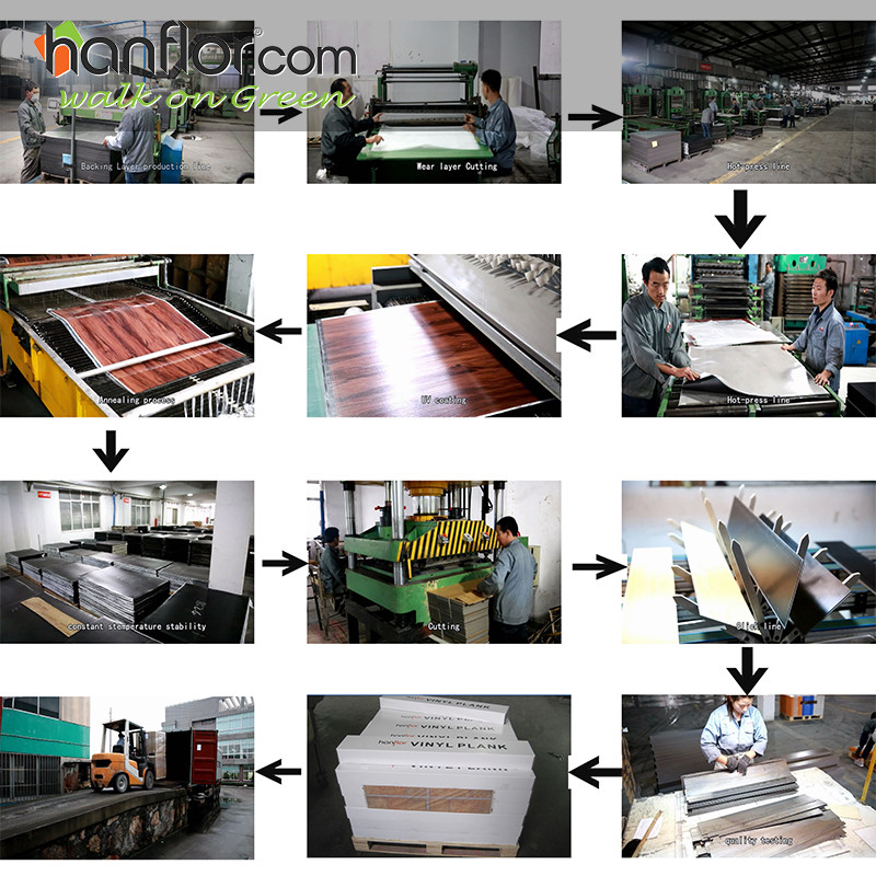 7.Production line:backing layer production line,wear layer cutting, hot press line,UV coating, annealing process,constant stemperature stability, cutting,quality testing, glue coating, packing, click line, loading, Hanhent hanflor hanflor with professional production. Plastic floor,pvc floor, Vinyl floor, plastic flooring, pvc flooring, Vinyl flooring, pvc plank, vinyl plank, pvc tile, vinyl tile, click vinyl flooring, interlocking vinyl flooring, unilin click flooring, unilin click vinyl flooring, click pvc flooring , interlocking pvc flooring, unilin click vinyl flooring, unilin click pvc flooring