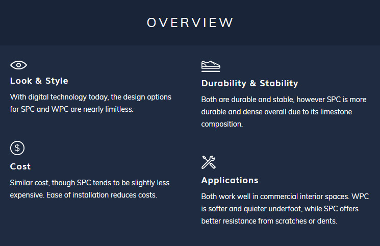 SPC vs. WPC – Key Differences to Know
