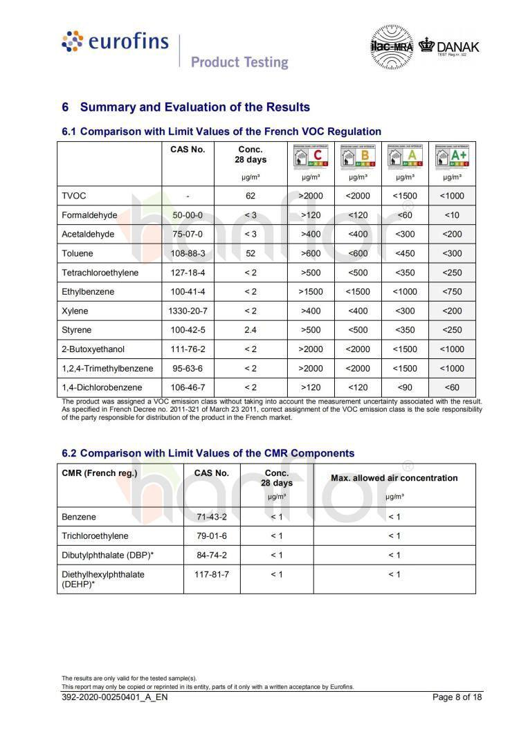 pvc flooring supplier