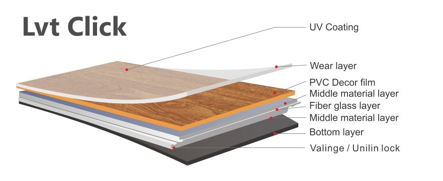 vinyl flooring manufacturer