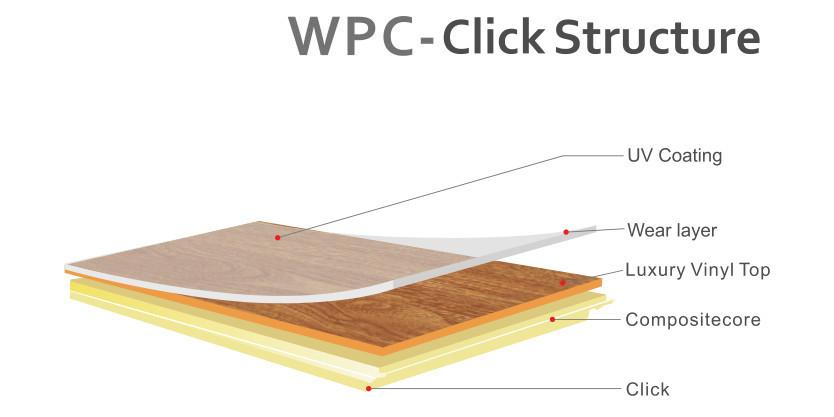 WPC vinyl flooring structure