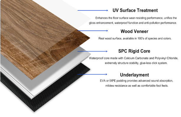 WSPC flooring