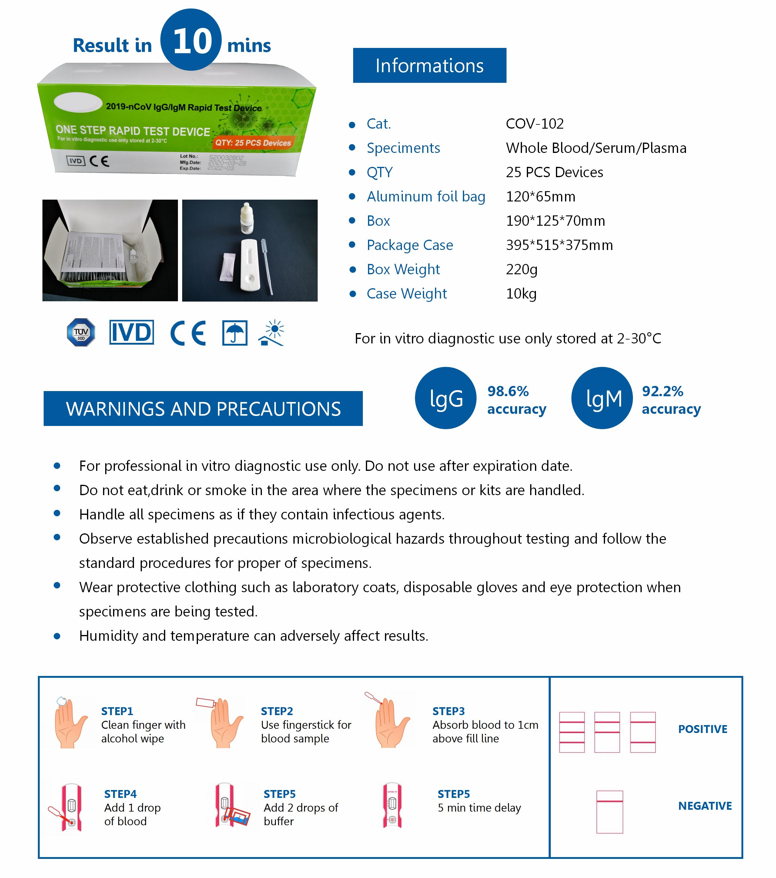 2019-nCoV lgG/lgM Rapid Test Device