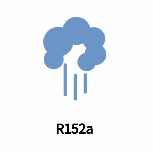 Refrigerant R152a
