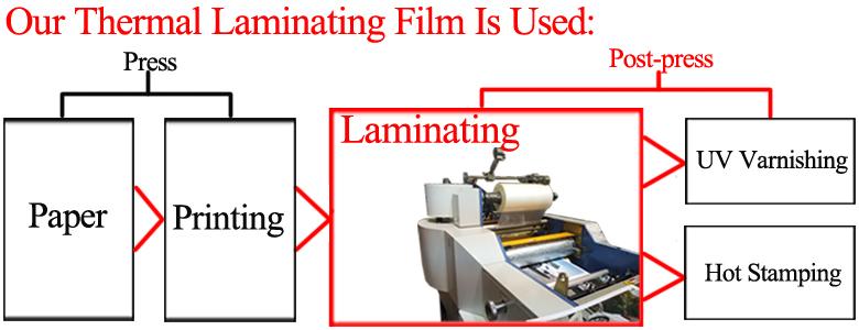 process of laminating during press
