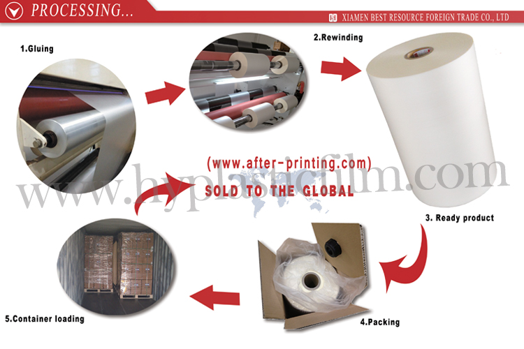 thermal laminating roll film
