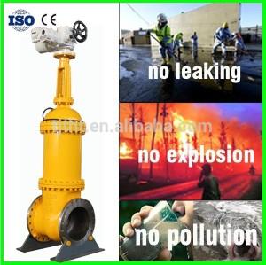 pétrole fonctionnelle instrumentés de sécurité système une série avec structure de grille