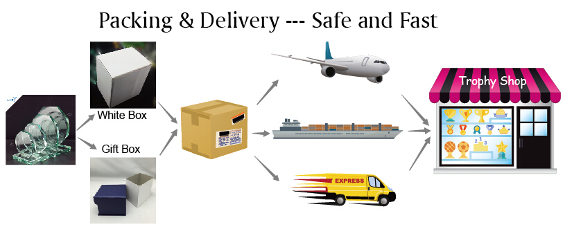 packing & delivery