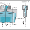 Production of Plastic sheets and films.
