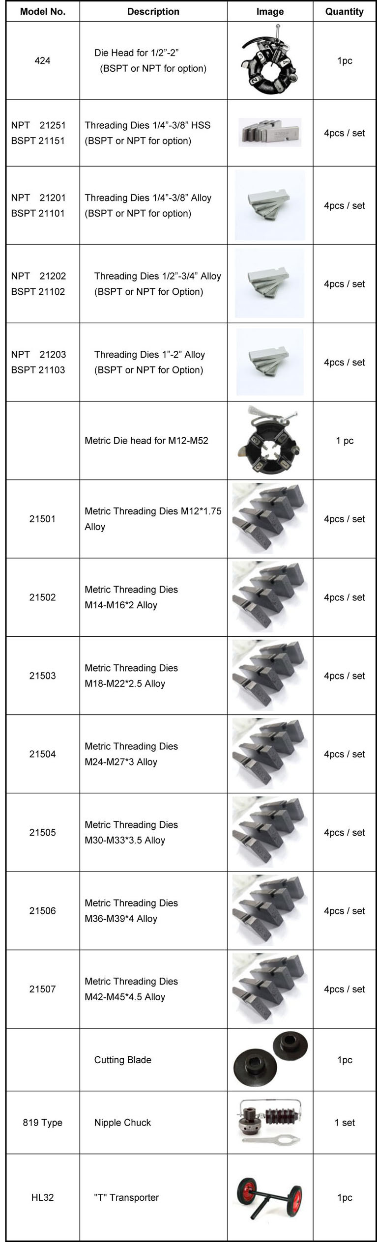 optional spare parts for SQ50D pipe threading machine