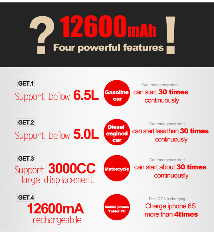 12600mAh Four powerful features
