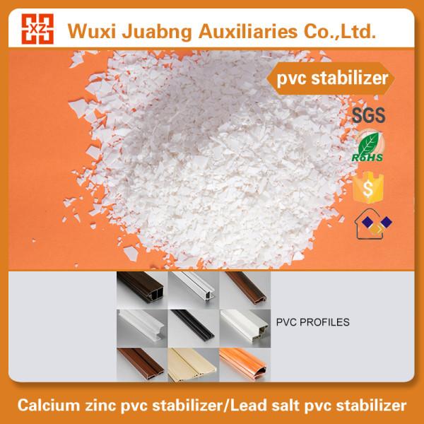 Pvc Stabilisator In Kautschukhilfsmitteln