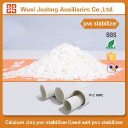 Пвх стабилизатор нетоксичный пластик добавки