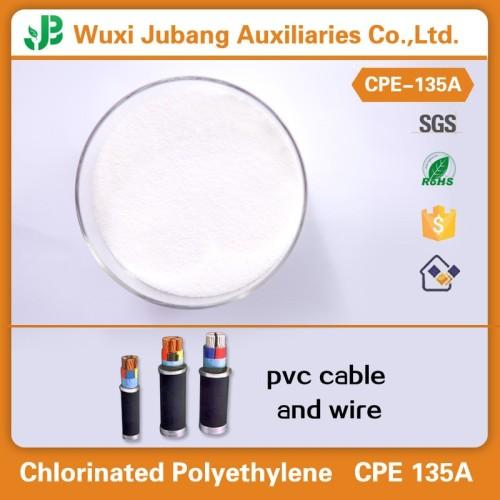 Gut verkaufen auf der ganzen Welt pvc-harz upvc rohstoff für pvc kabel und draht