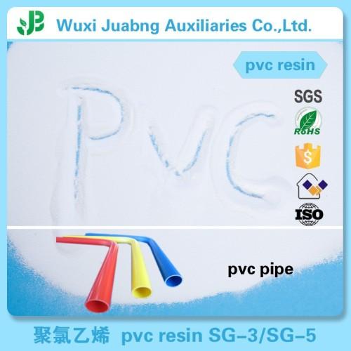 Universal hot produkt weichen sg5 pvc-harz rohstoffpreis