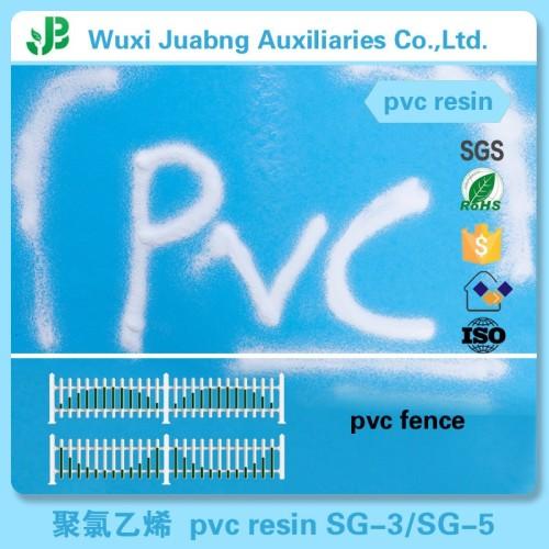 Ausgezeichnete qualität china gold supplier pvc-harz chemischen namen