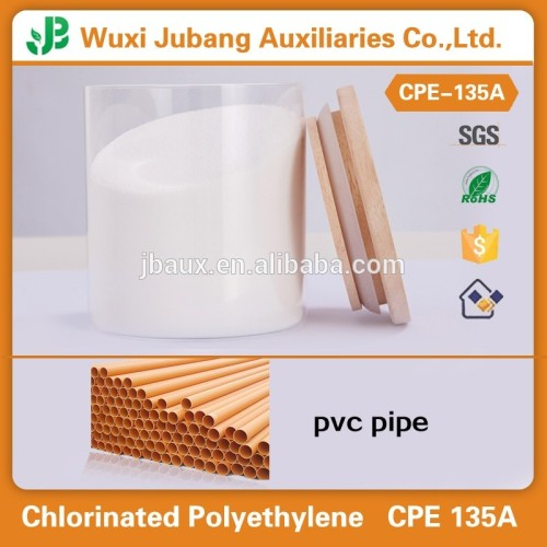 Cpe harze für pvc-produkte