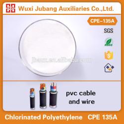 De Polietileno clorado (CPE) para plásticos, borrachas, etc.