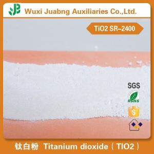 Coating Titanium Dioxide