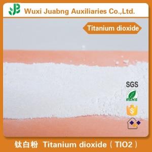 Direct Factory Price Titanium Dioxide