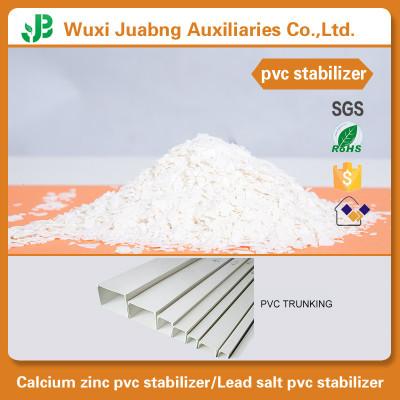 Competitive Price Calcium Zinc Zeolite 4A PVC Stabilizer Chemicals