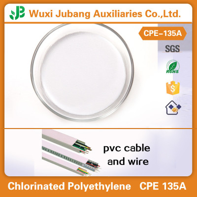 Quality Chlorinated Polyethylene Cable Manufacturer Supply