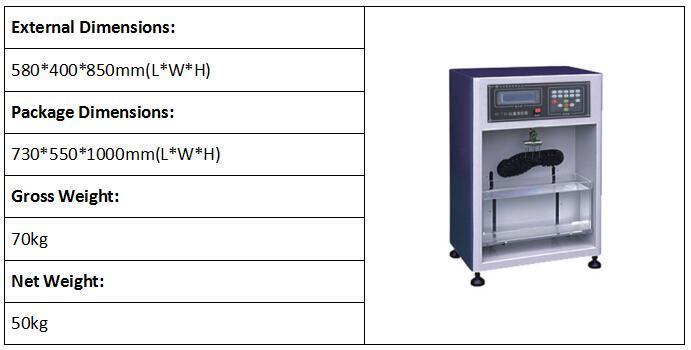Proportion Detector