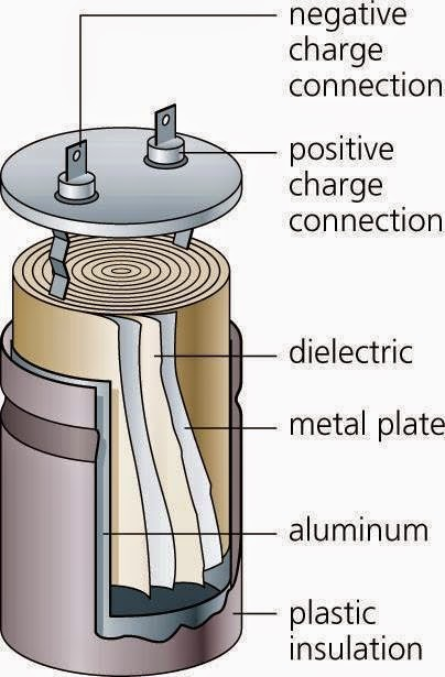 Dentro de un condensador