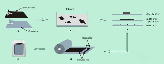 film capacitor working principle