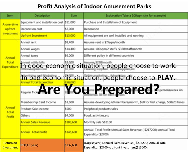 Budget of running a trampoline park.jpg
