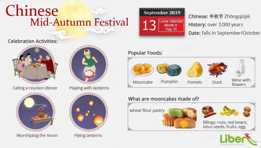 Mid Autumn Festival 2019