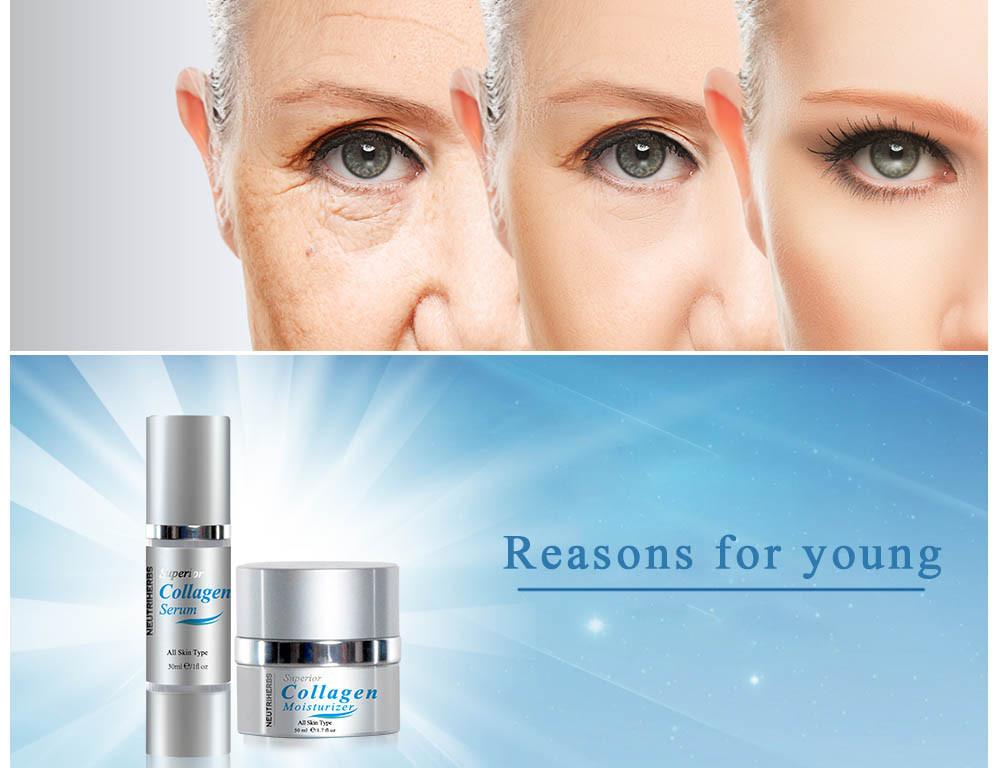 best anti aging moisturizer-best anti aging serum-best anti aging skin care line