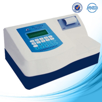 microplate elisa analyzer DWB-24