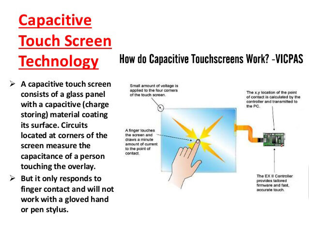 How Capacitive Touch Panels Work?-vicpas hmi touchscreen