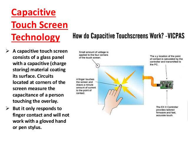 Как работают емкостные сенсорные панели? -Vicpas hmi touchscreen